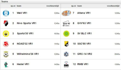 Teamindeling VR1