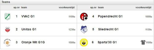 teamindeling Gteam